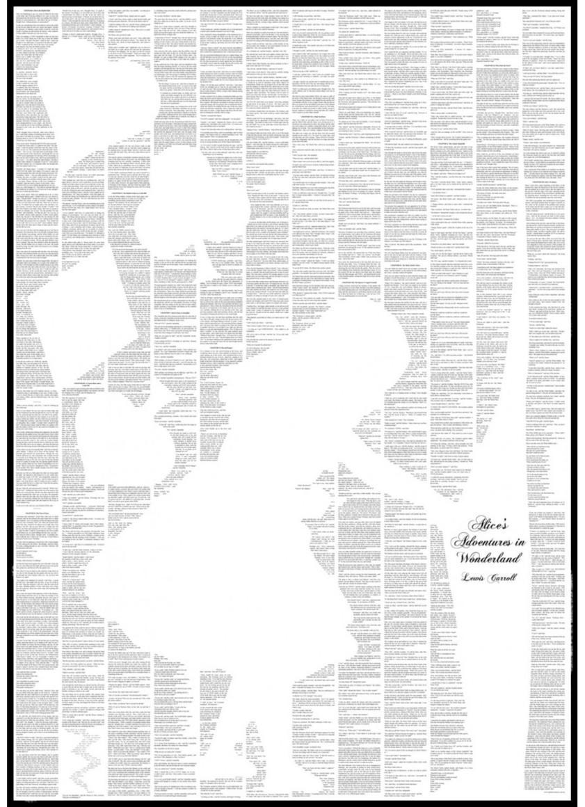Alice's Adventures in Wonderland | Trada Marketplace