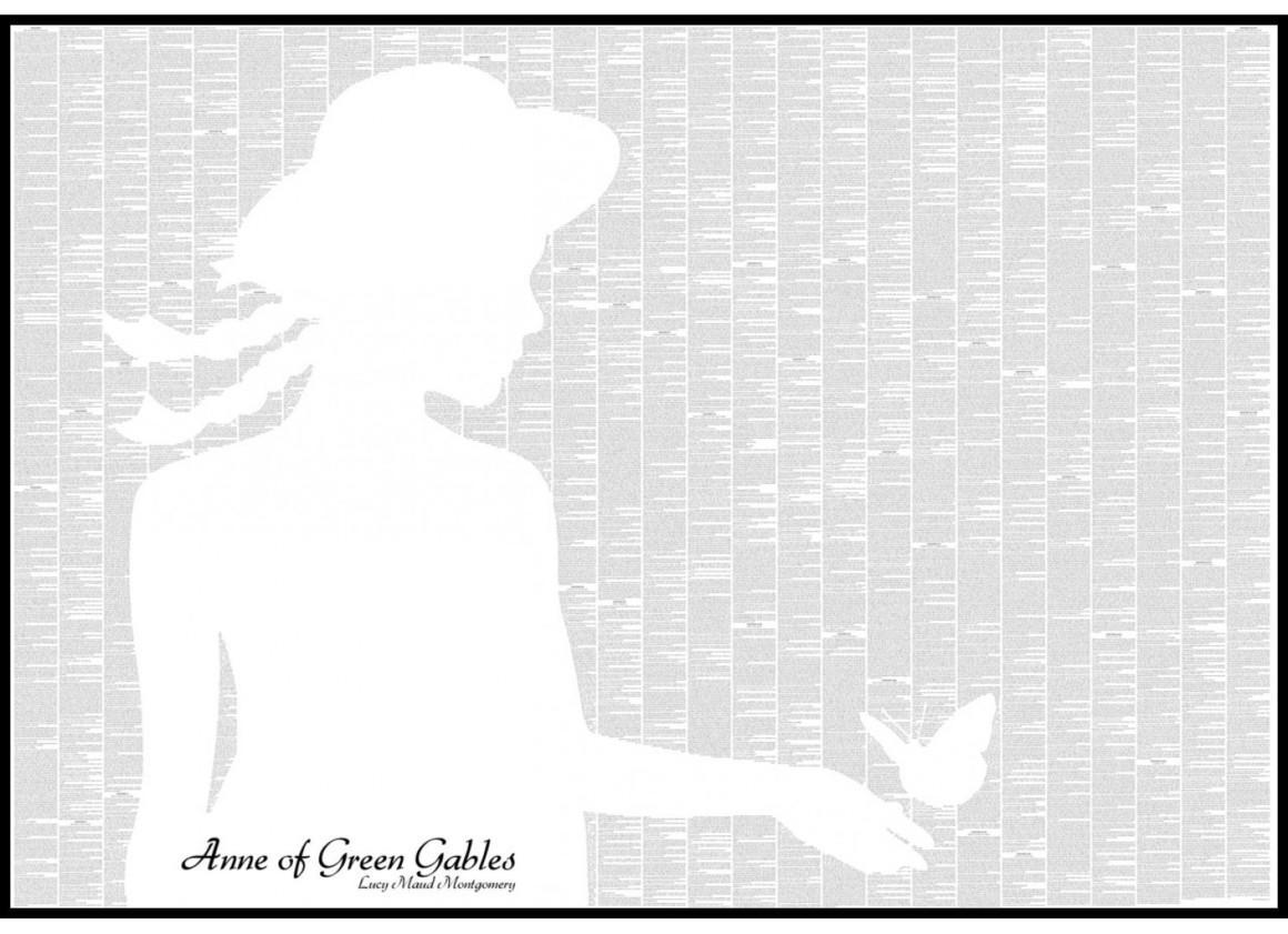 Anne of Green Gables | Trada Marketplace